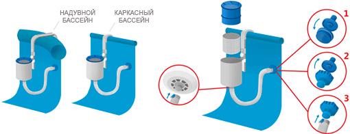 Скиммер Intex 28000 купить в Минске
